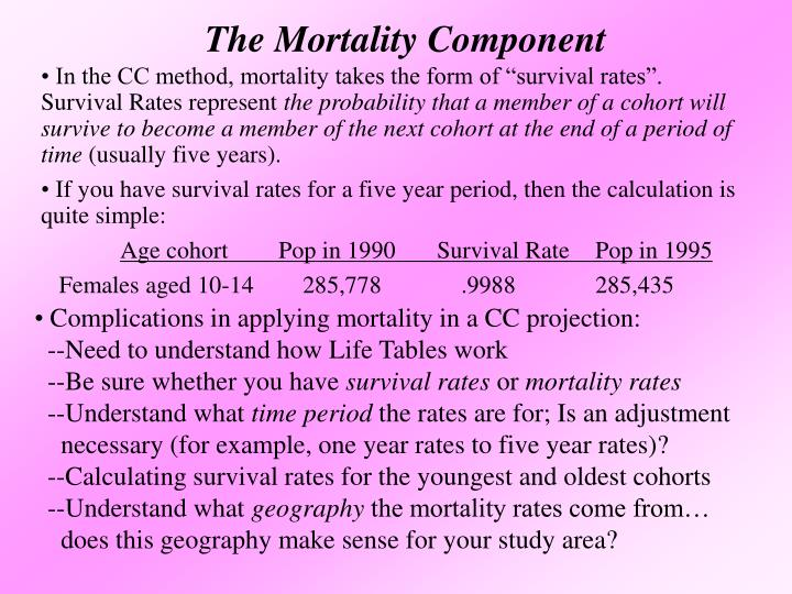 The Mortality Component