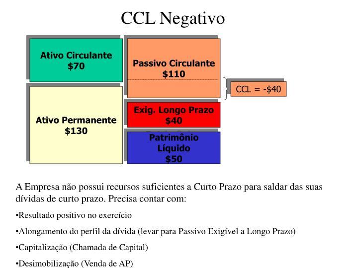 CCL Negativo