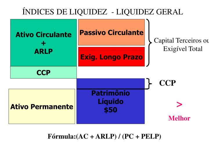 ÍNDICES DE LIQUIDEZ  - LIQUIDEZ GERAL
