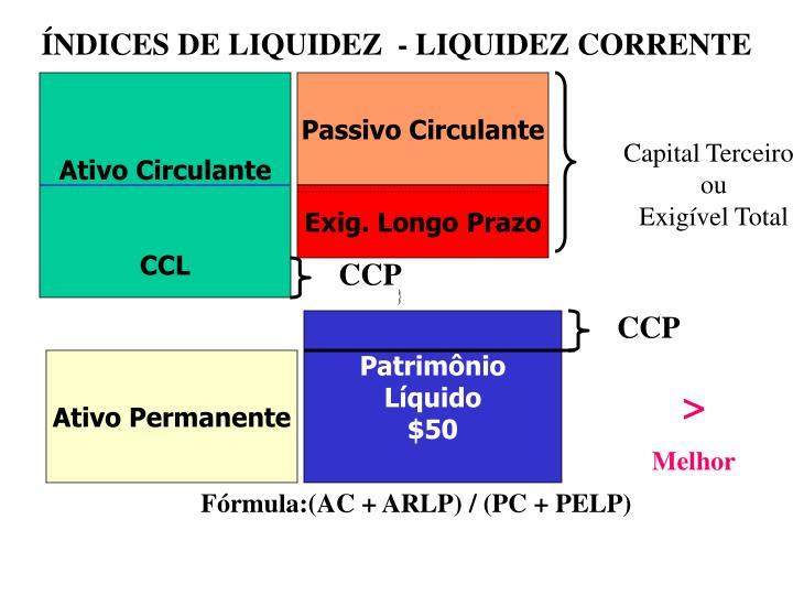 ÍNDICES DE LIQUIDEZ  - LIQUIDEZ CORRENTE