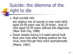 suicide the dilemma of the right to die