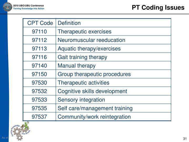 97110 cpt code description