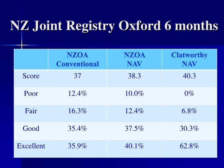 NZ Joint Registry Oxford 6 months