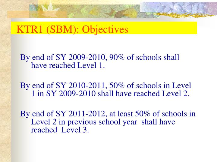 Ktr1 sbm objectives