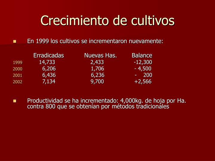 Crecimiento de cultivos