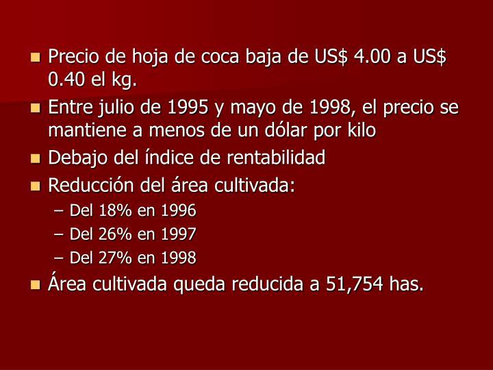 Precio de hoja de coca baja de US$ 4.00 a US$ 0.40 el kg.