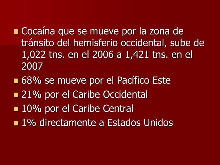 Cocaína que se mueve por la zona de tránsito del hemisferio occidental, sube de 1,022 tns. en el 2006 a 1,421 tns. en el 2007
