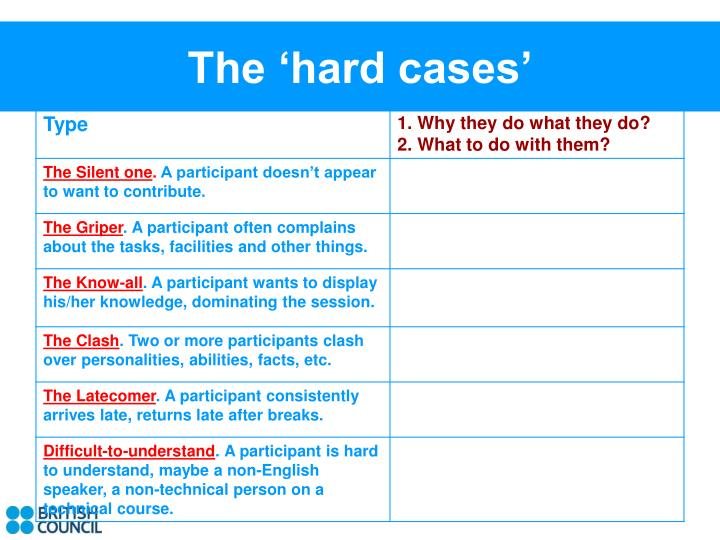 The 'hard cases'