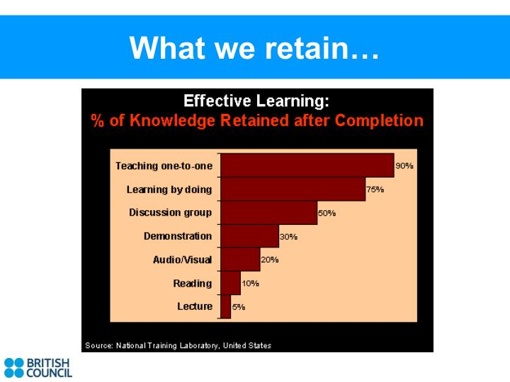 What we retain…