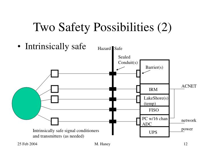 Two Safety Possibilities (2)