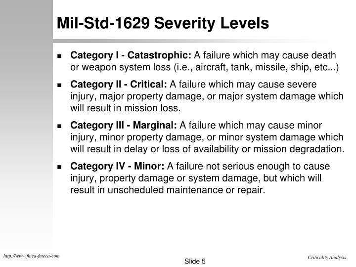 Mil-Std-1629 Severity Levels