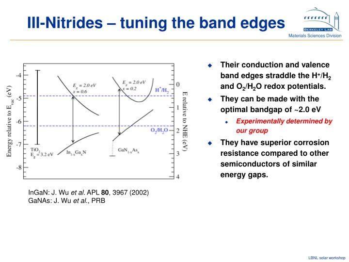 III-Nitrides – tuning the band edges
