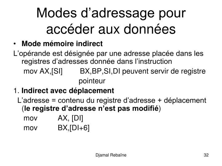 Modes d'adressage pour accéder aux données