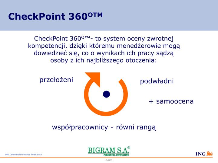 CheckPoint 360