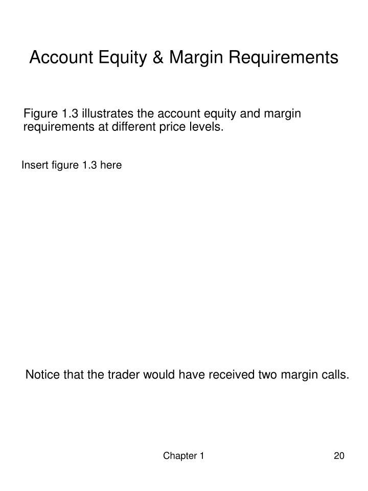 Account Equity & Margin Requirements
