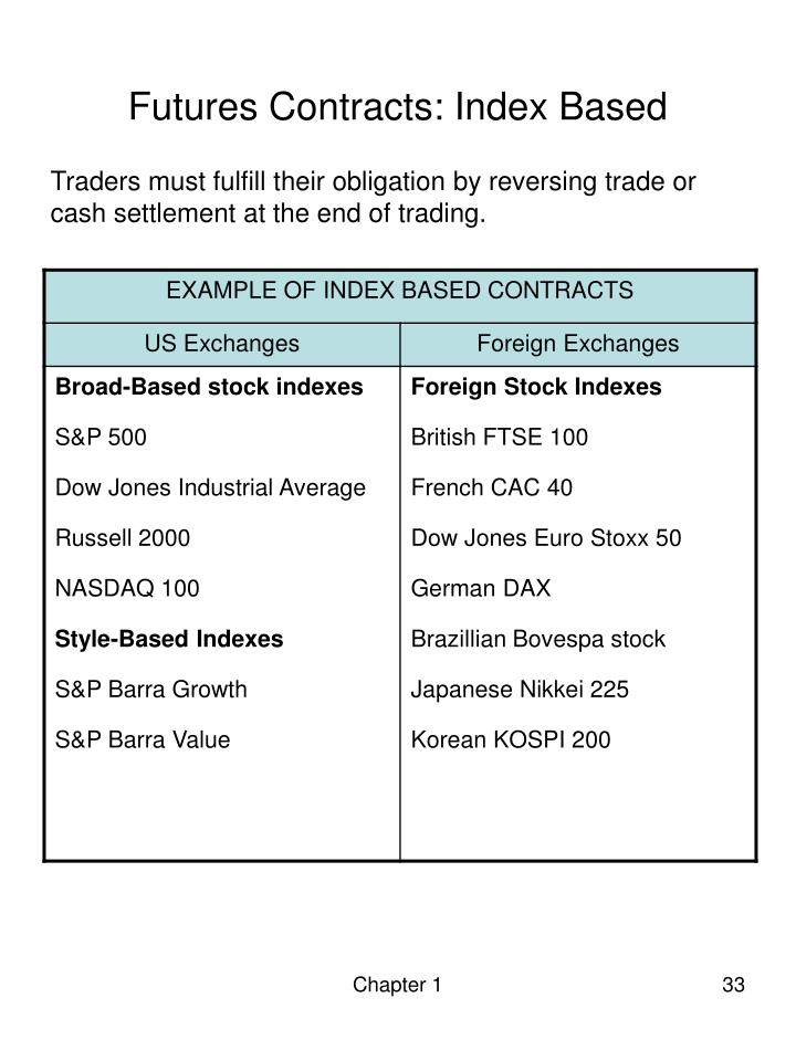 Futures Contracts: Index Based