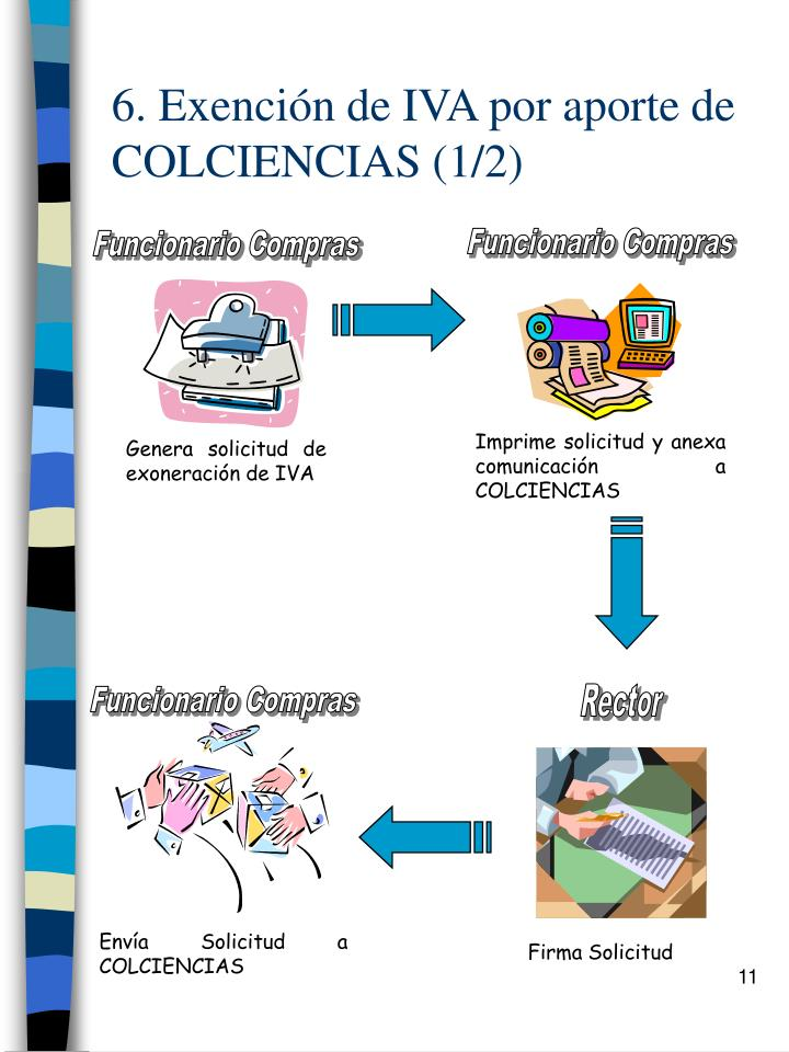 6. Exención de IVA por aporte de COLCIENCIAS (1/2)