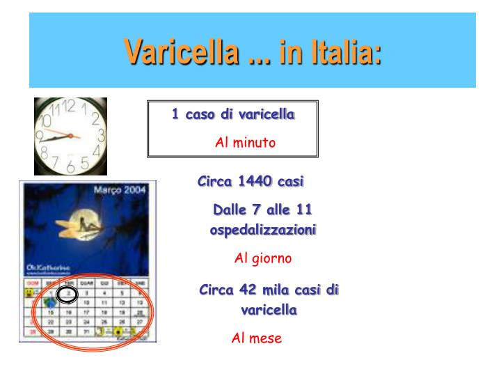 Varicella ...