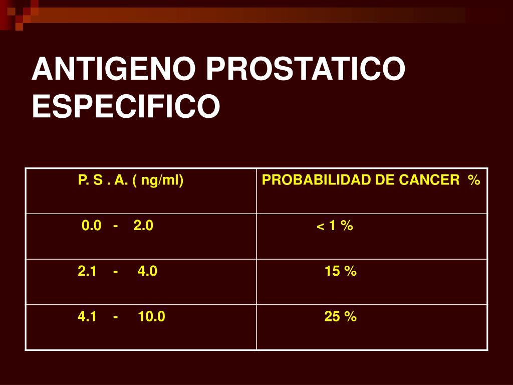 antigeno prostatico especifico total y libre