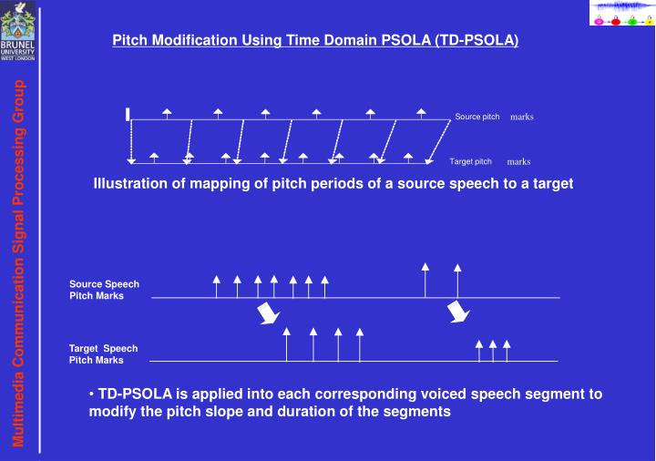 Pitch Modification Using Time Domain PSOLA (TD-PSOLA)