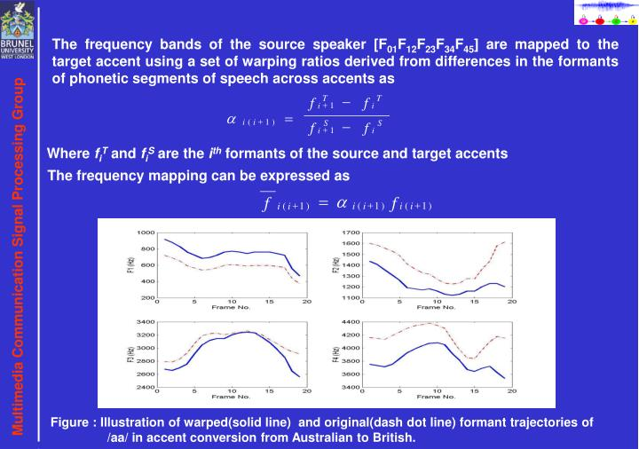 The frequency bands of the source speaker [