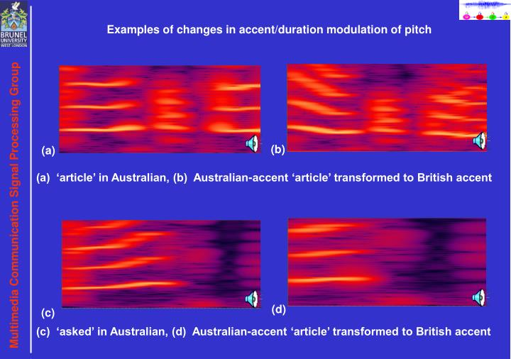 Examples of changes in accent/duration modulation of pitch