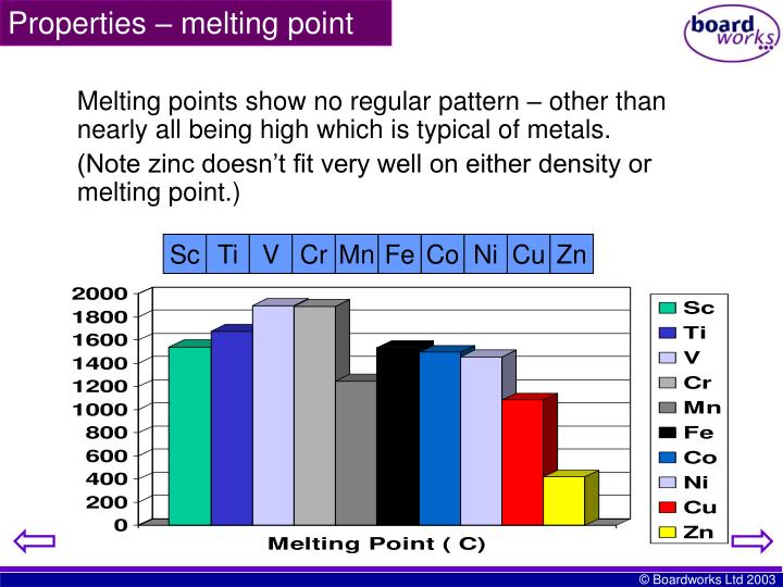 Melting points show no regular pattern – other than nearly all being high which is typical of metals.