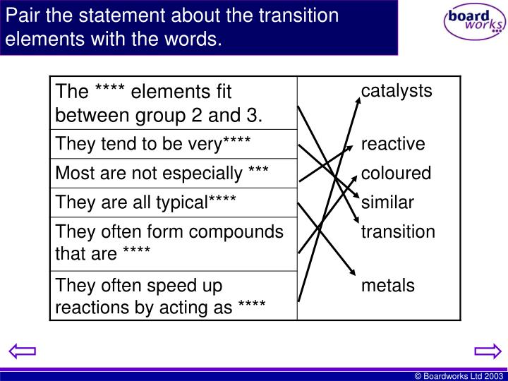 Pair the statement about the transition elements with the words.