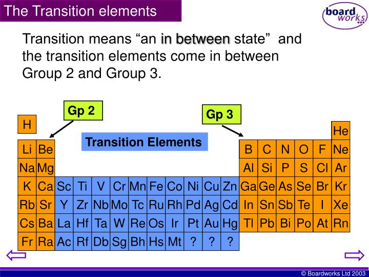 The transition elements