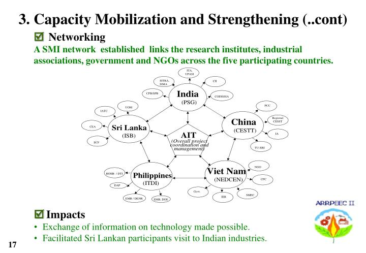 3. Capacity Mobilization and Strengthening (..cont)