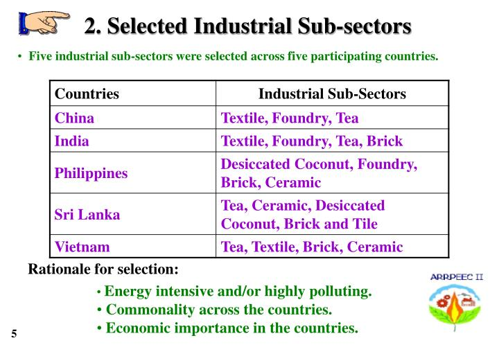 2. Selected Industrial Sub-sectors