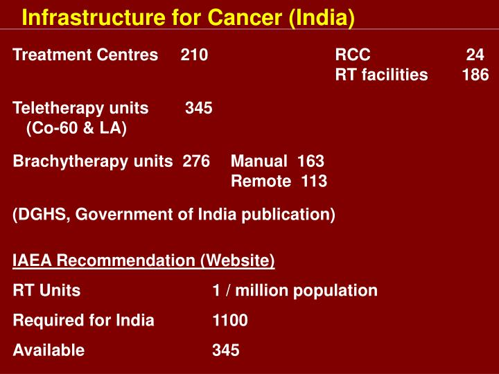 Infrastructure for Cancer (India)
