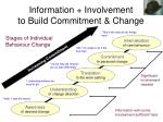 information involvement to build commitment change