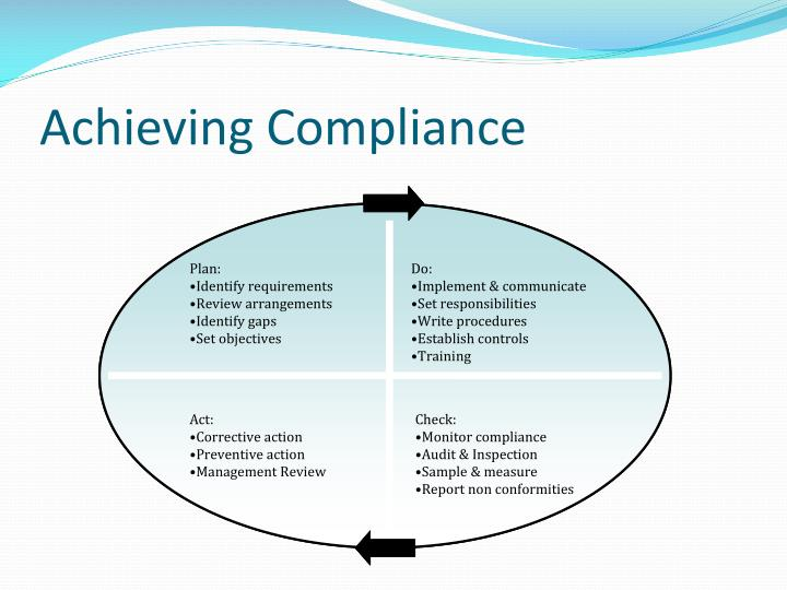 Achieving Compliance