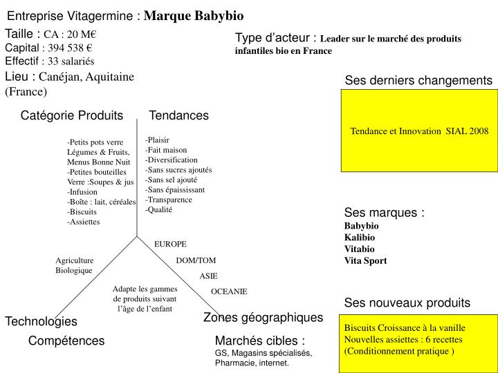 Entreprise Vitagermine :