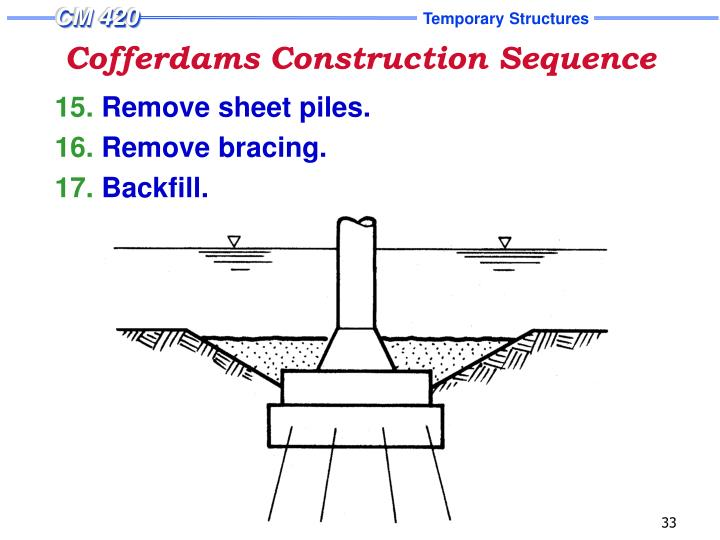 Ppt Cofferdams Powerpoint Presentation Id 1272654
