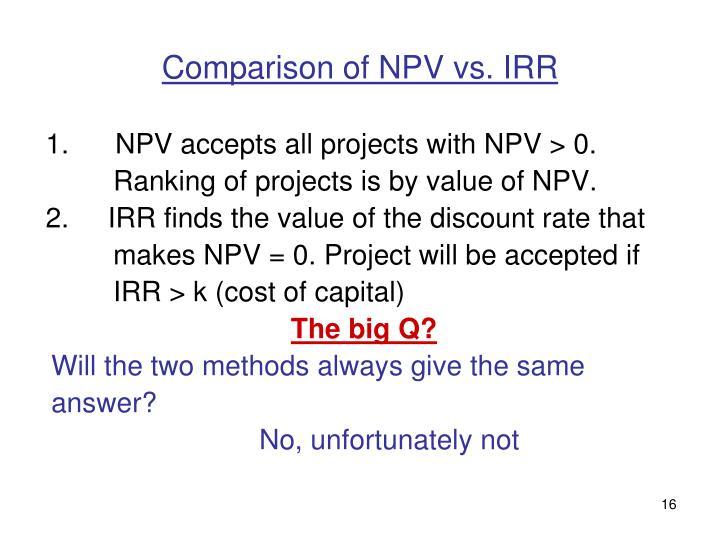 Comparison of NPV vs. IRR