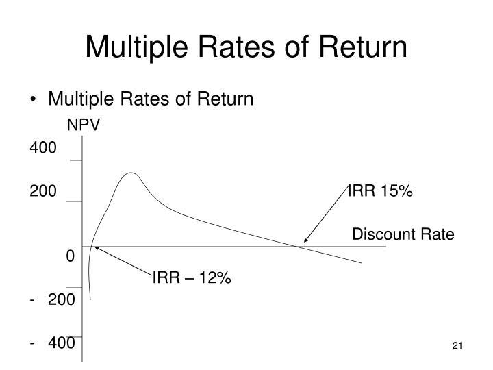 Multiple Rates of Return