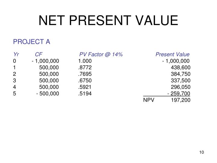 net present value present value index Npv calculator determines the net present value of your investment.