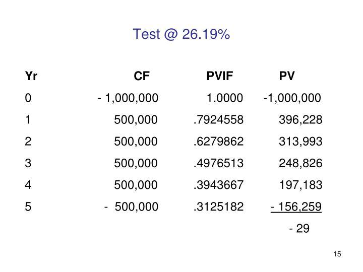 Test @ 26.19%
