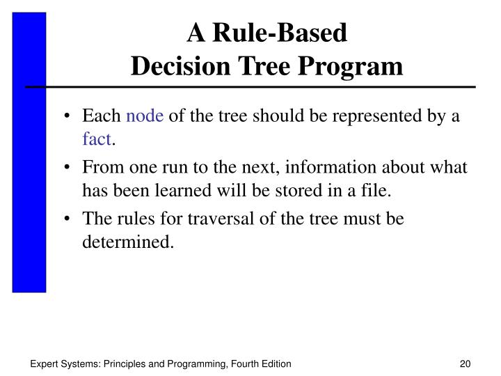 A Rule-Based