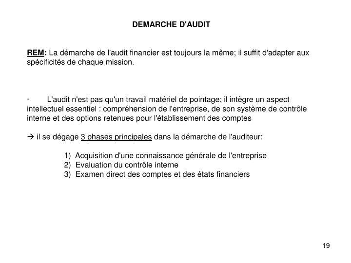 DEMARCHE D'AUDIT