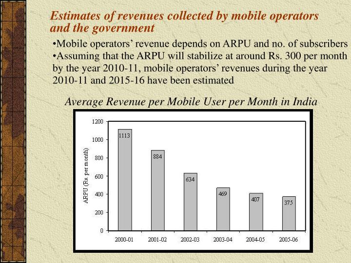 Estimates of revenues collected by mobile operators and the government