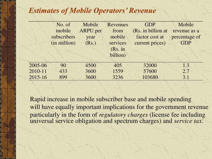 Estimates of Mobile Operators' Revenue