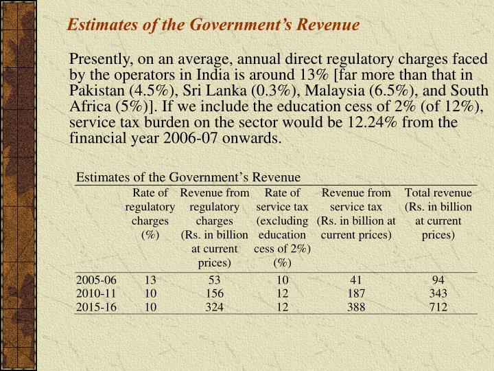 Estimates of the Government's Revenue