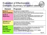 evaluation of effectiveness elements summary for lowest rated