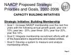 naacp proposed strategic priorities and goals 2002 2006