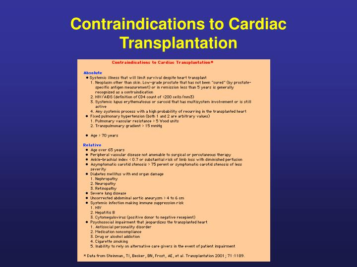 Contraindications to Cardiac Transplantation