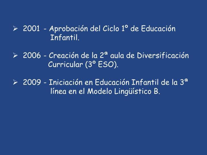 2001- Aprobación del Ciclo 1º de Educación