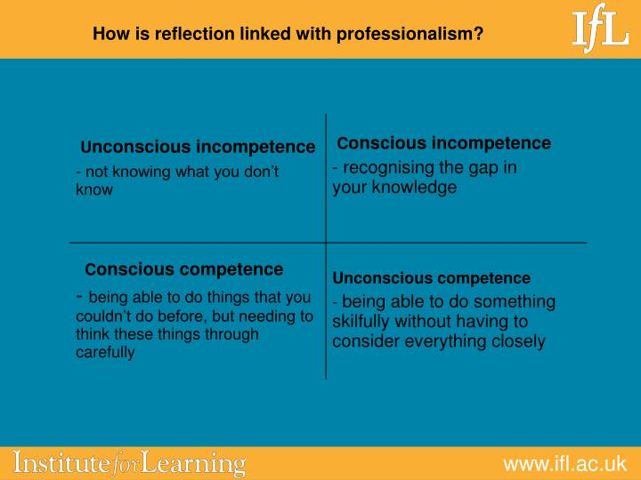 How is reflection linked with professionalism?